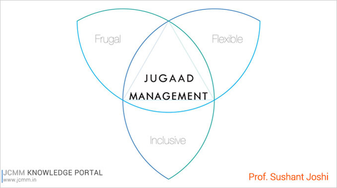 Jugaad Management