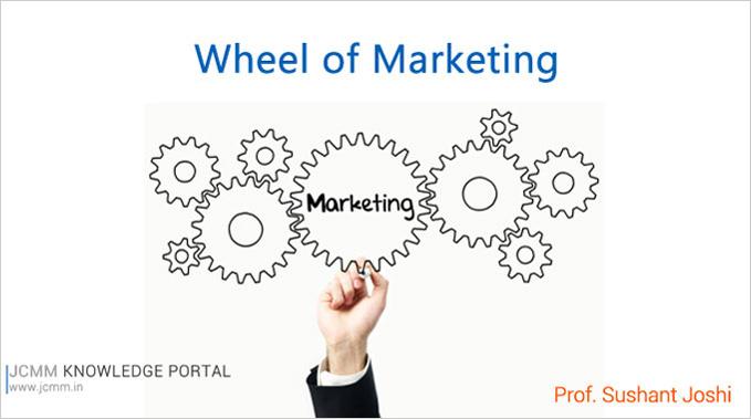 Wheel Of Marketing